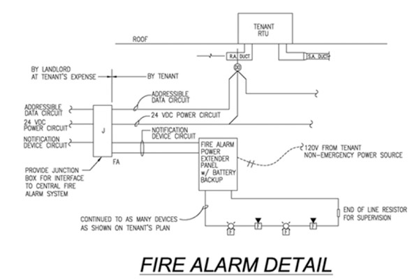 Addressable Fire Alarm System Wiring Diagram on us7649450